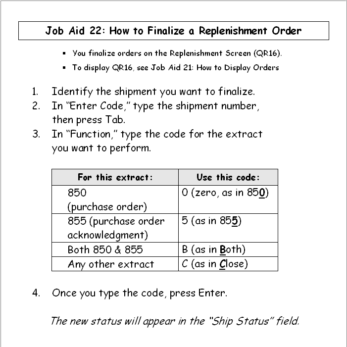job aids template - series figuring things out dave 39 s whiteboard