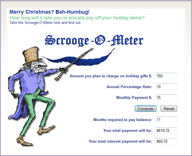 The Scrooge-O-Meter